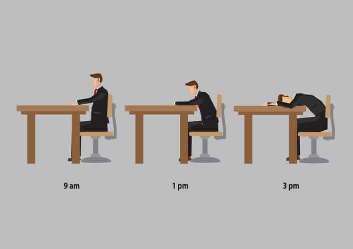 Level of Energy at Work As Time Passed Cartoon Vector Illustration