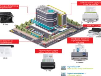 Fujitsu scanners - helping health services make their documents digital