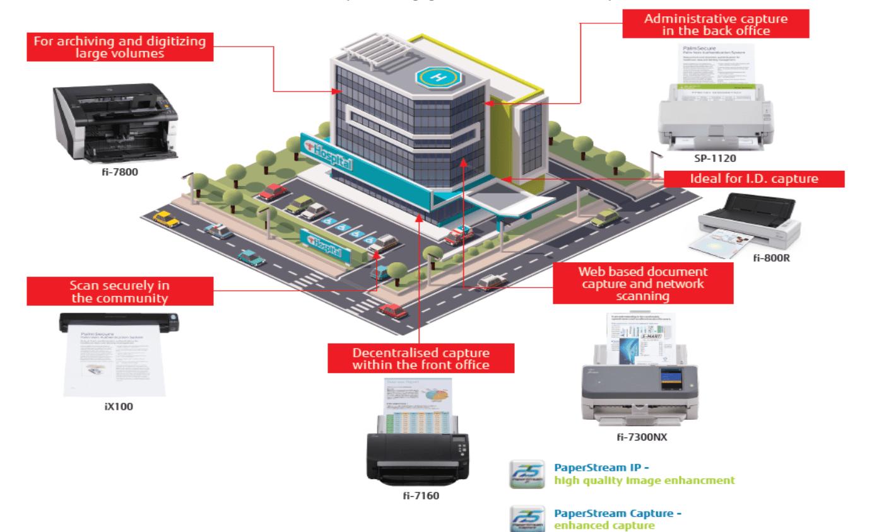Fujitsu article image